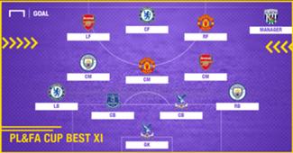 Best XI : ทีมยอดเยี่ยมฟุตบอลอังกฤษ 21-23 เมษายน