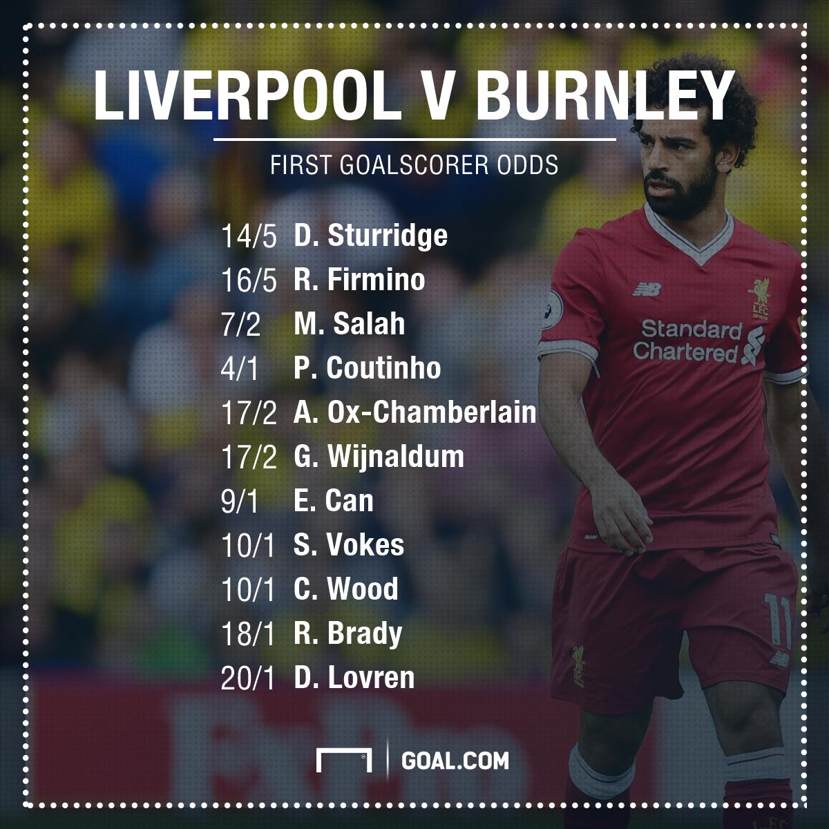 Liverpool v Burnley