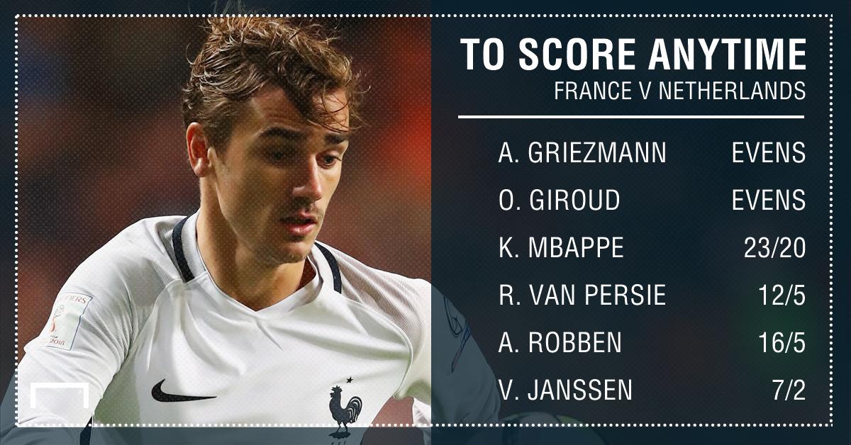 GFX France Netherlands scorer betting
