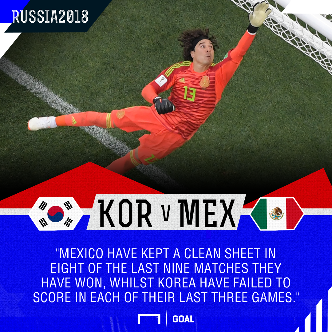 South Korea Mexico graphic