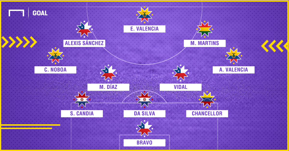 anti xi eliminatorias