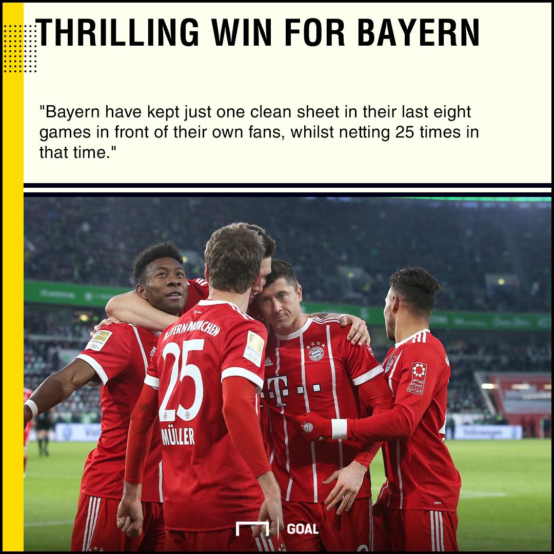 Bayern Besiktas graphic