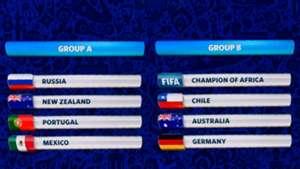 Confederations Cup draw