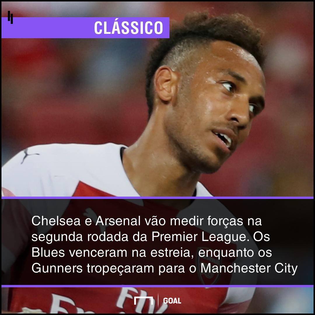 Aposte Em Arsenal X Tottenham Quem Vence Pela Premier: Aposte Em Chelsea X Arsenal: Quem Vence Pelo Campeonato