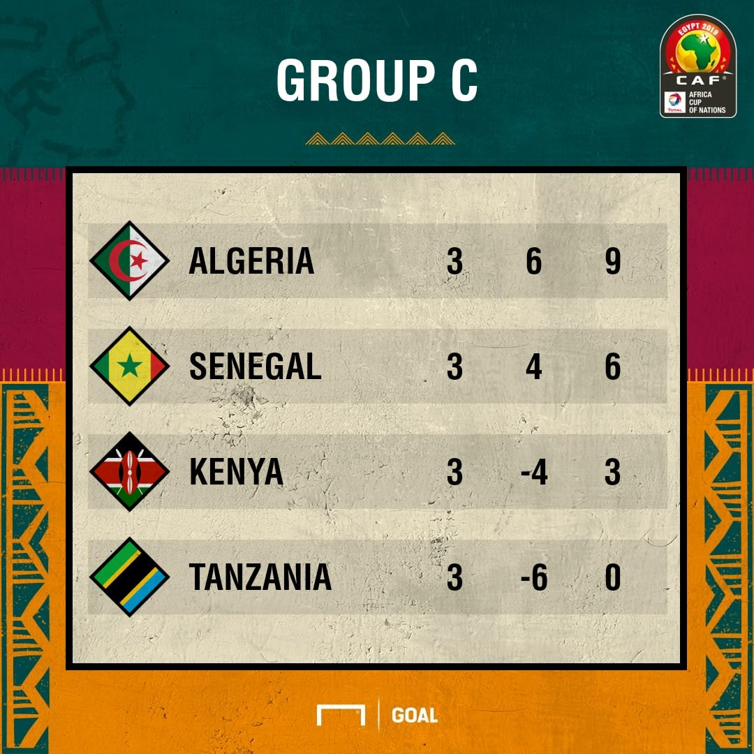 Afcon Group C table