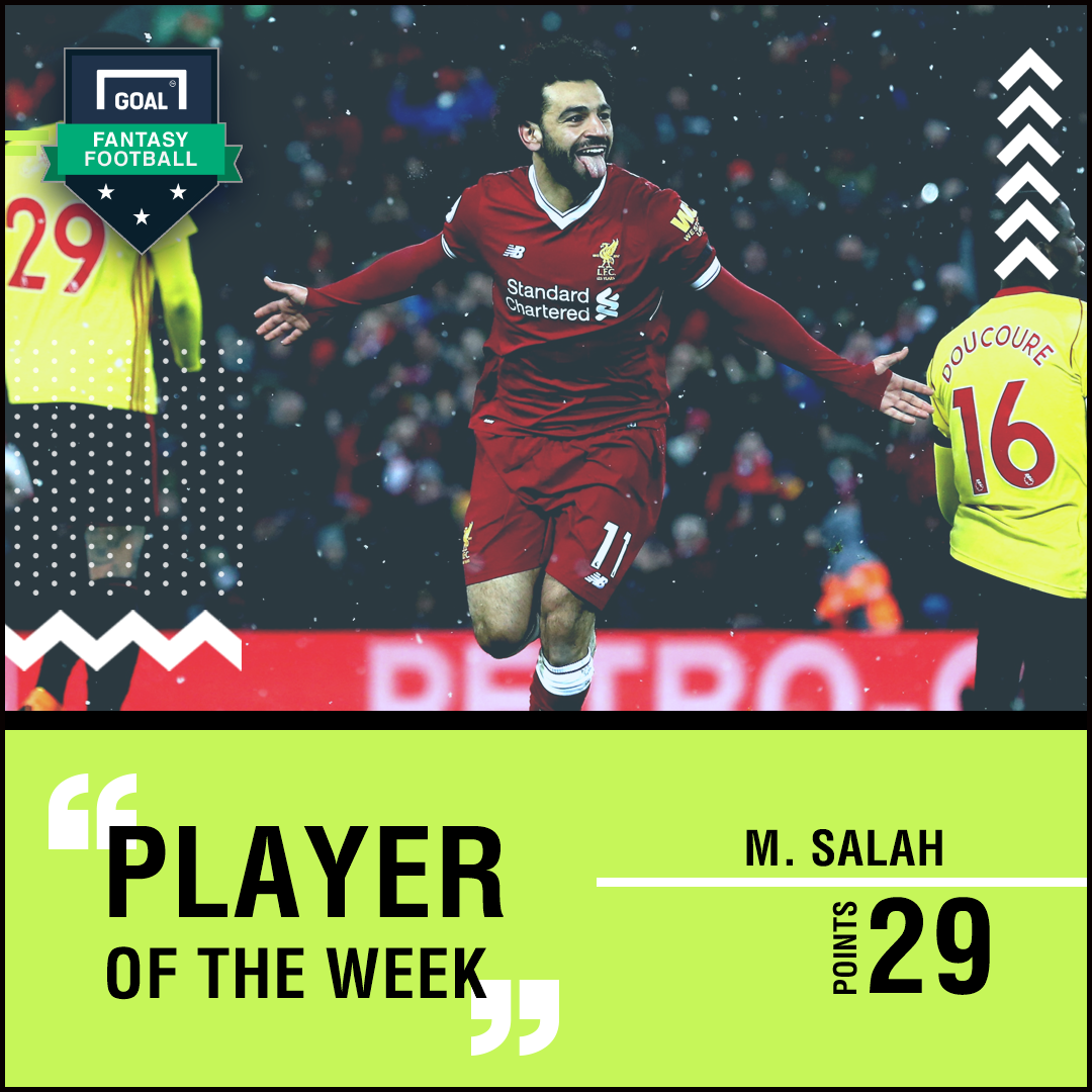 Fantasy Football player of the Week - Mo Salah