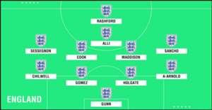 GFX U23 England