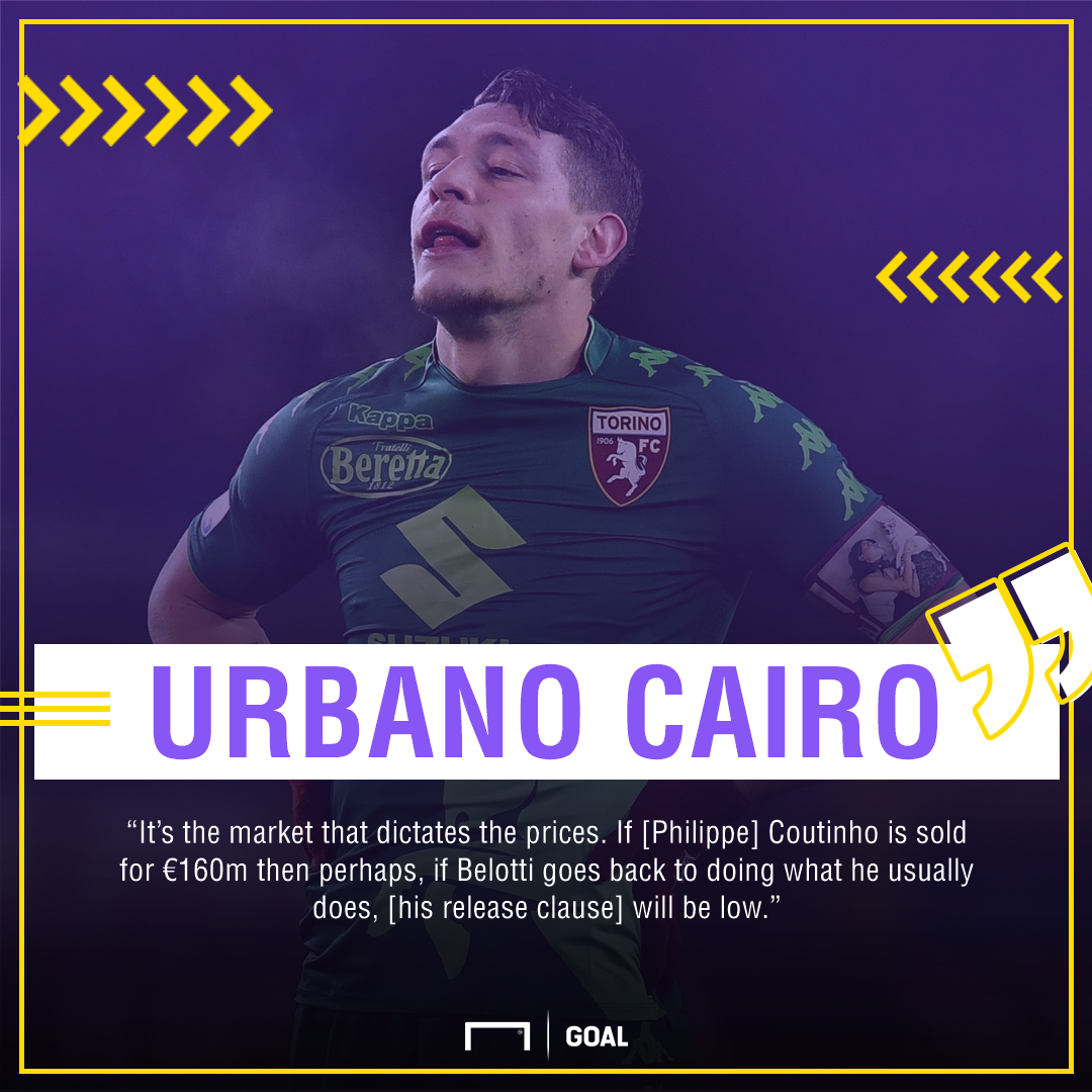Andrea Belotti Urbano Cairo release clause low