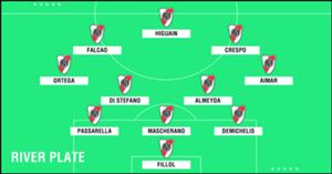GFX Academy XI River Plate