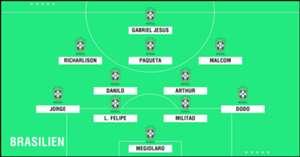 GFX U23 Brasilien