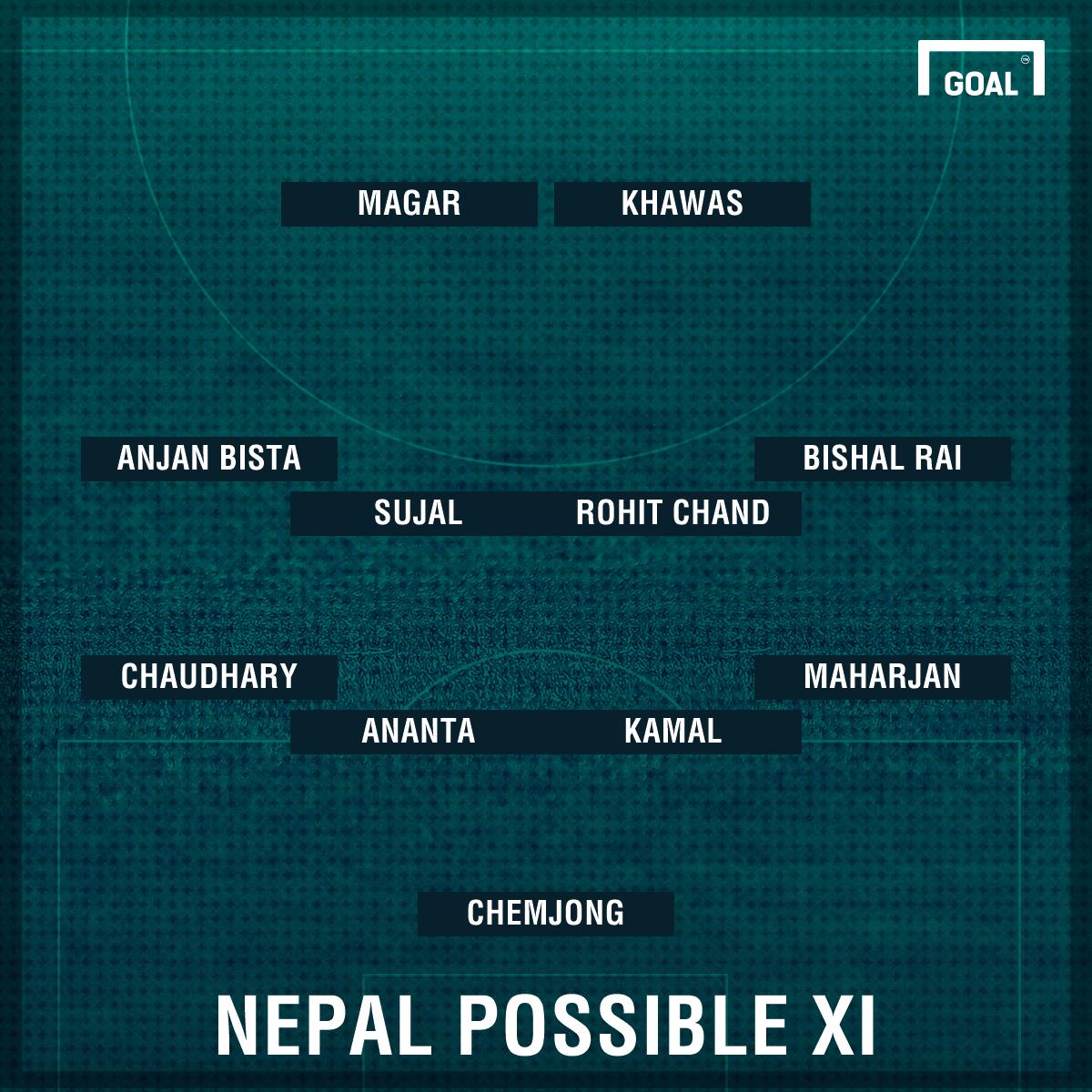 Nepal vs India Possible XI