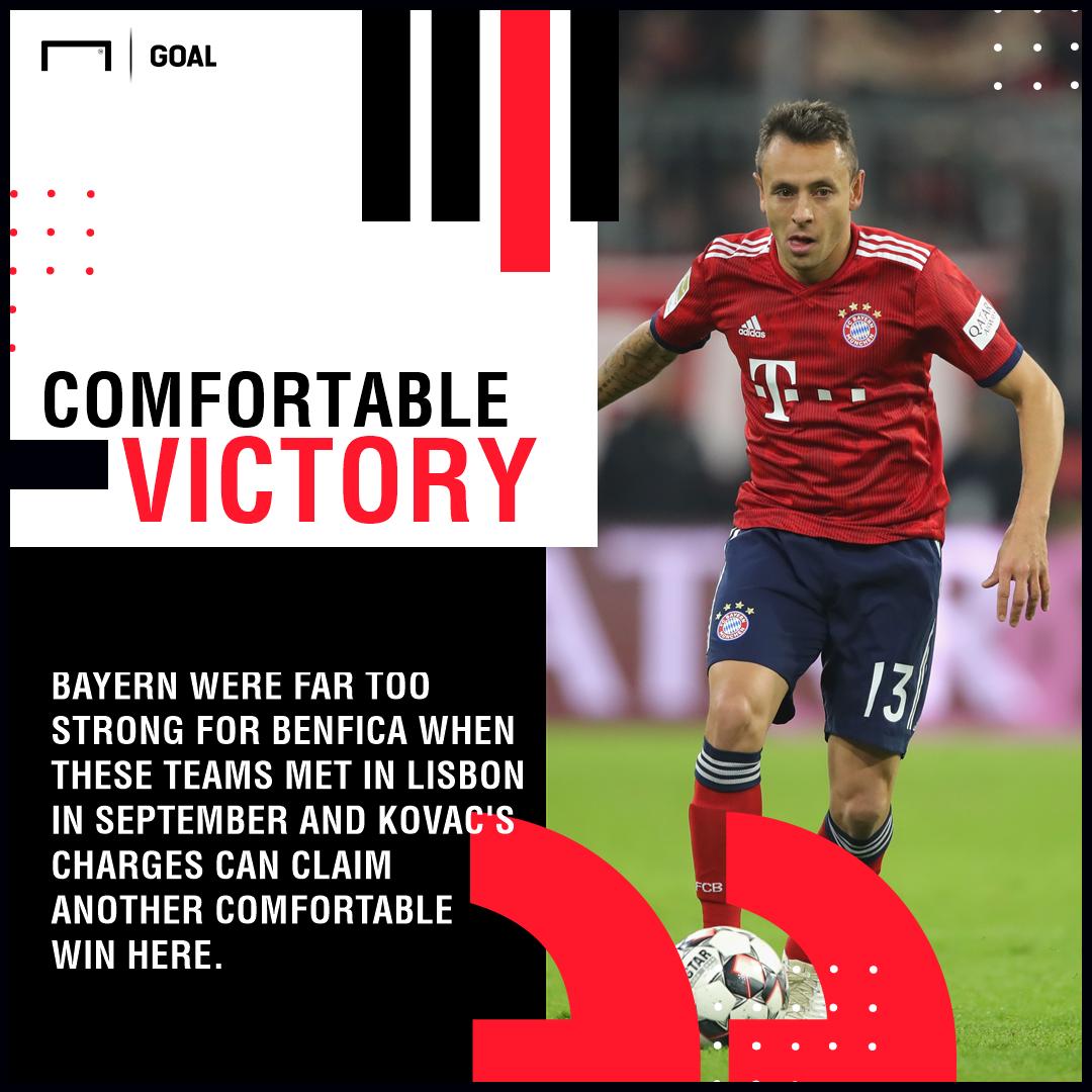 Bayern Munich Benfica graphic
