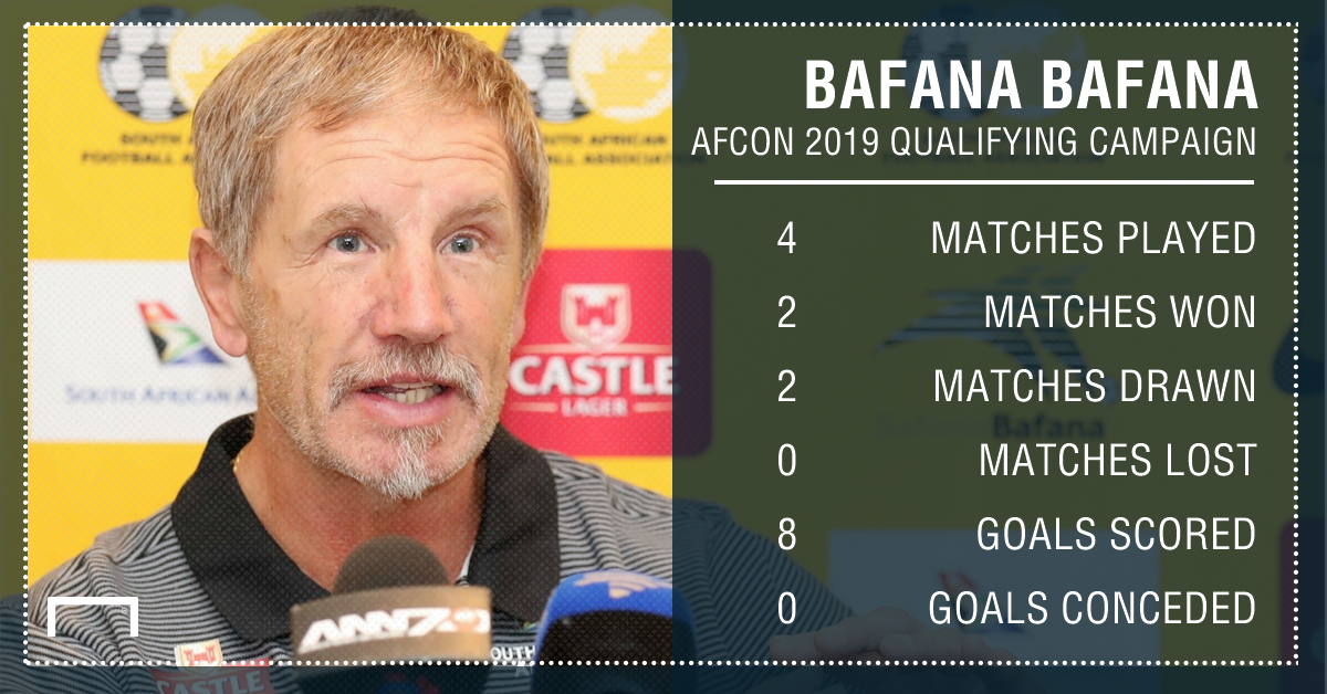 Bafana Afcon Qualifying campaign PS