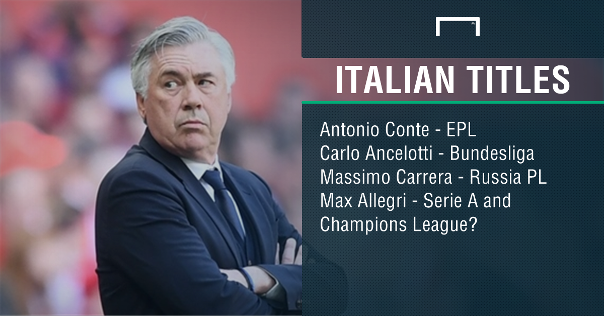 Italian managers