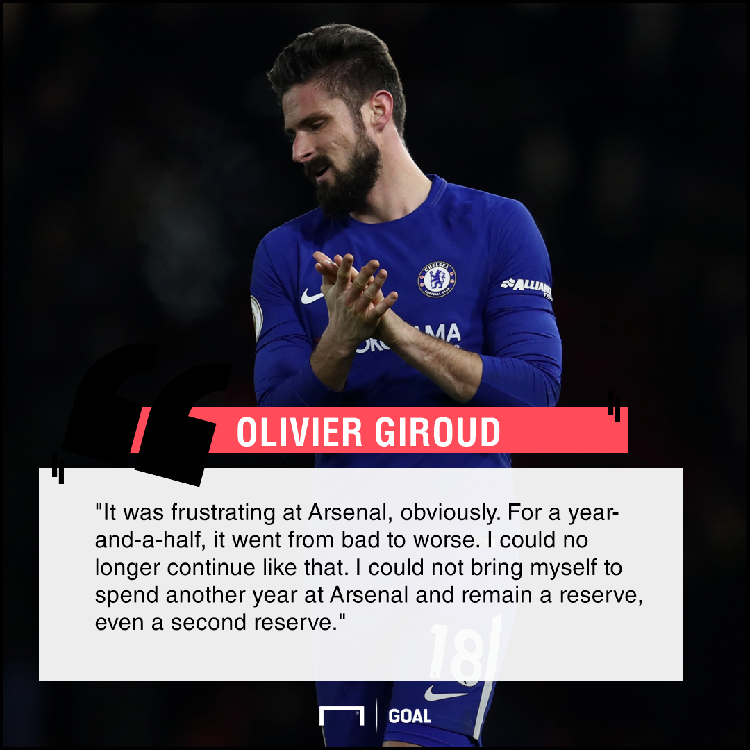 Olivier Giroud Arsenal frustration