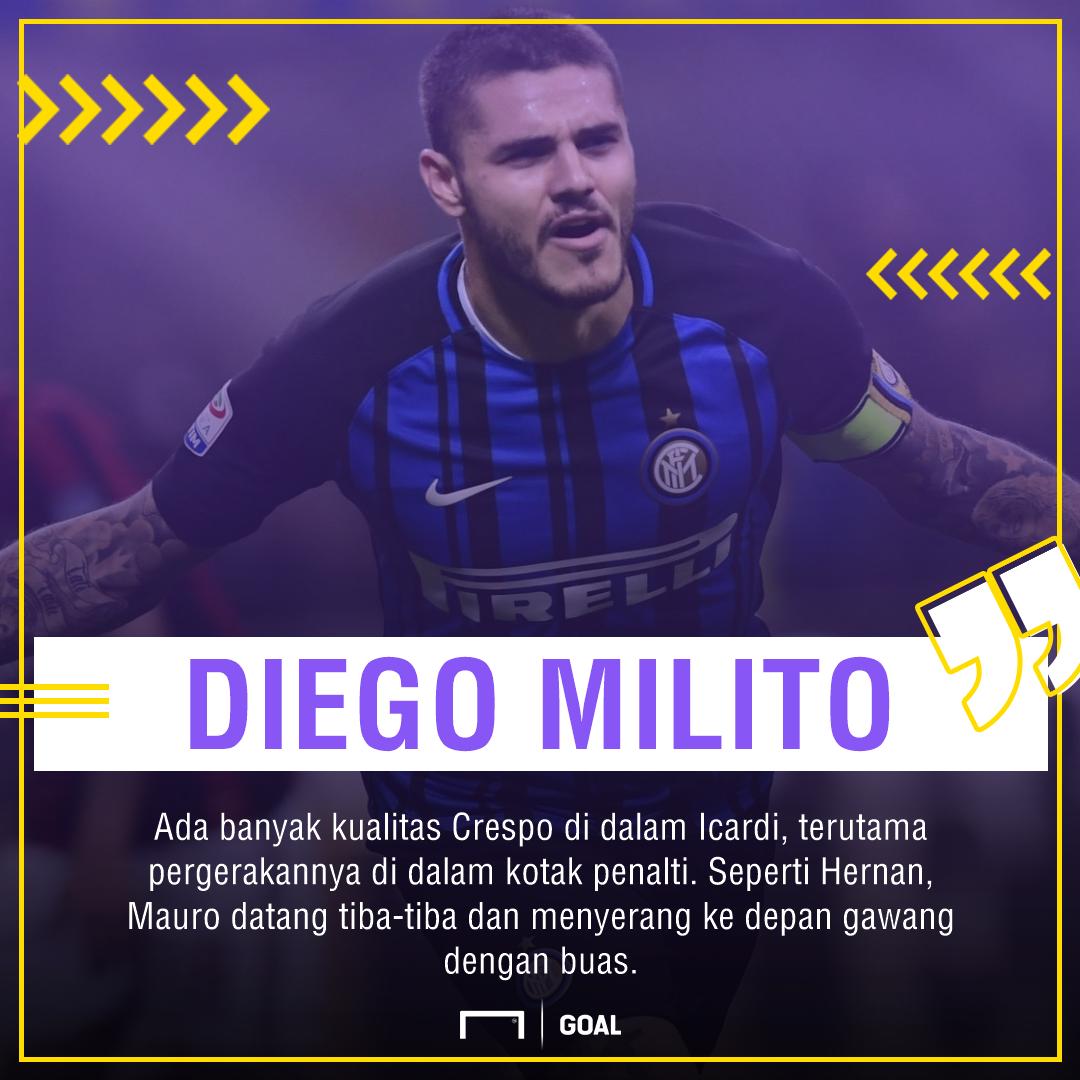 GFXID - Diego Milito tentang Mauro Icardi