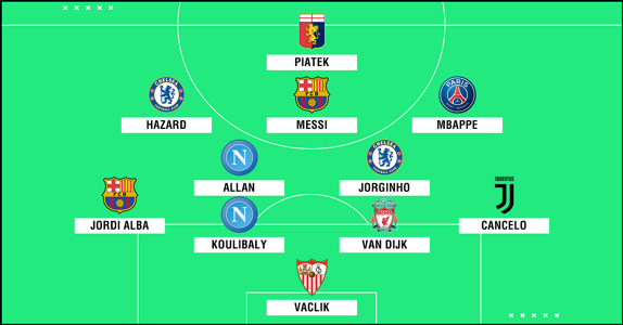 European Team of the Season so far