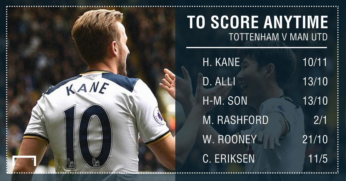 GFX Tottenham Manchester United scorer betting