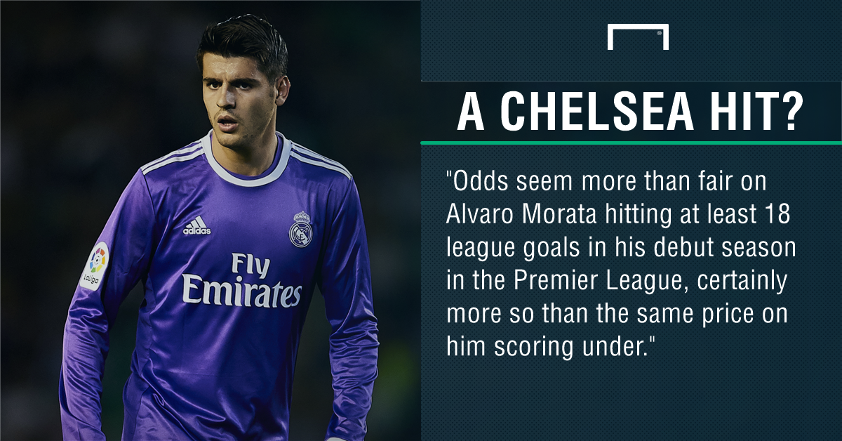 GFX Morata Chelsea betting