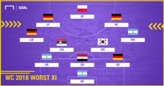 Worst XI : ทีมยอดแย่รอบแบ่งกลุ่มฟุตบอลโลก 2018