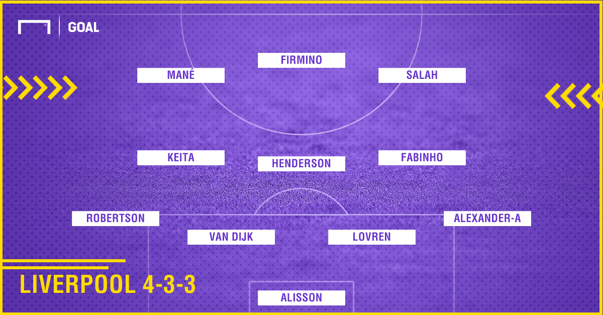 Potential Line-up Liverpool 433
