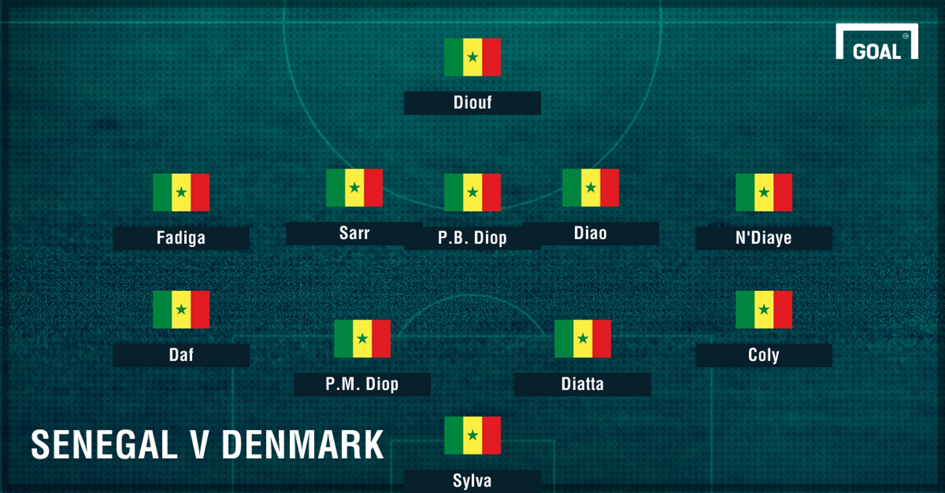 Senegal XI vs Denmark 2002