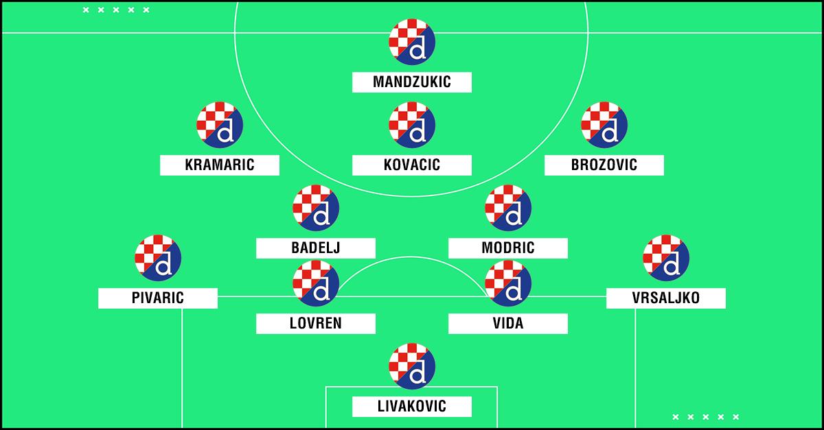 PS Croazia-Dinamo Zagabria