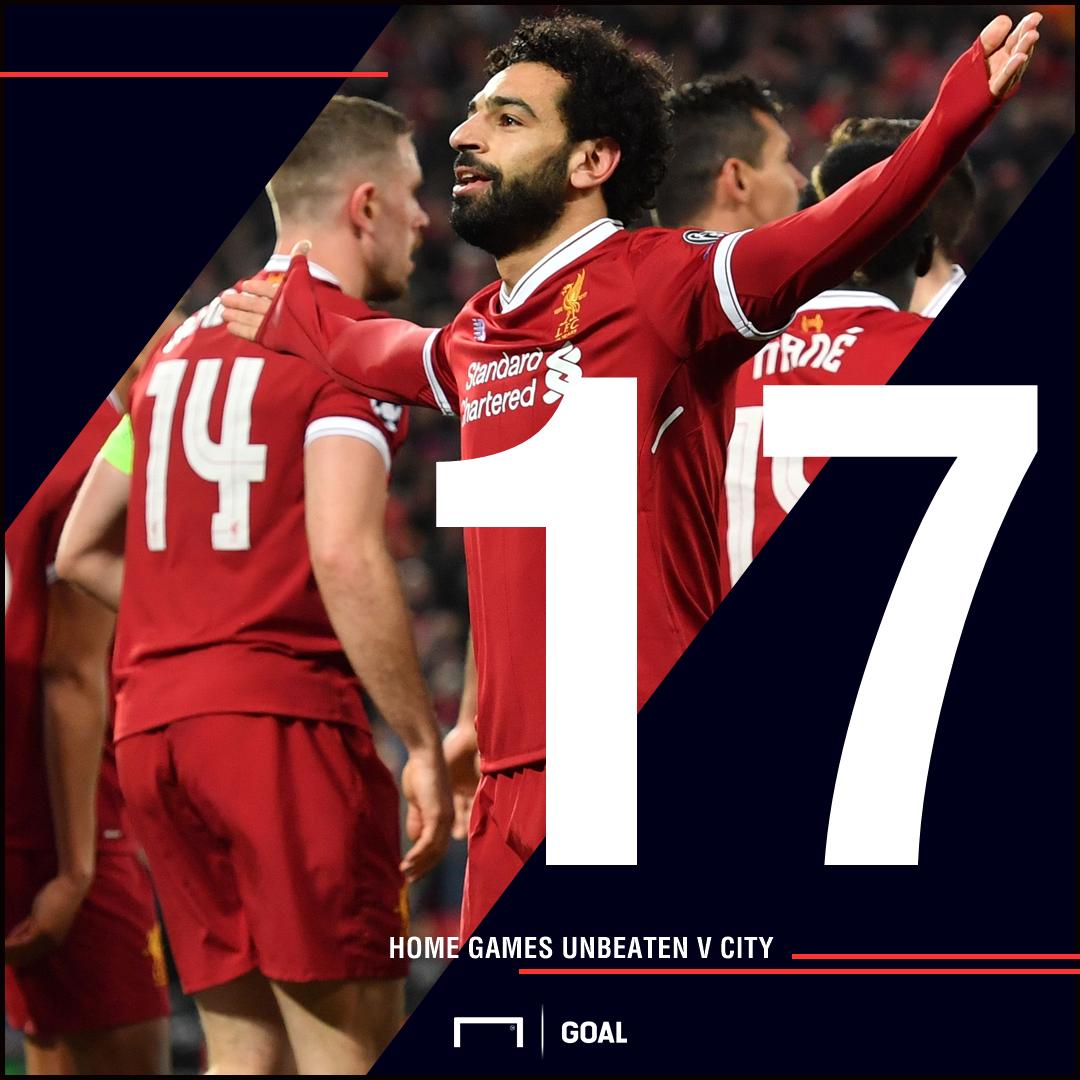 Liverpool Man City stat
