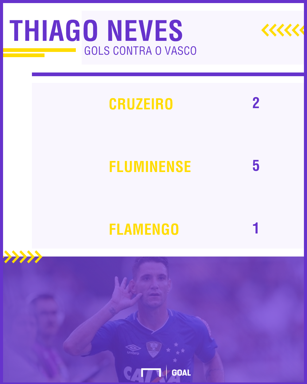 Thiago Neves GFX