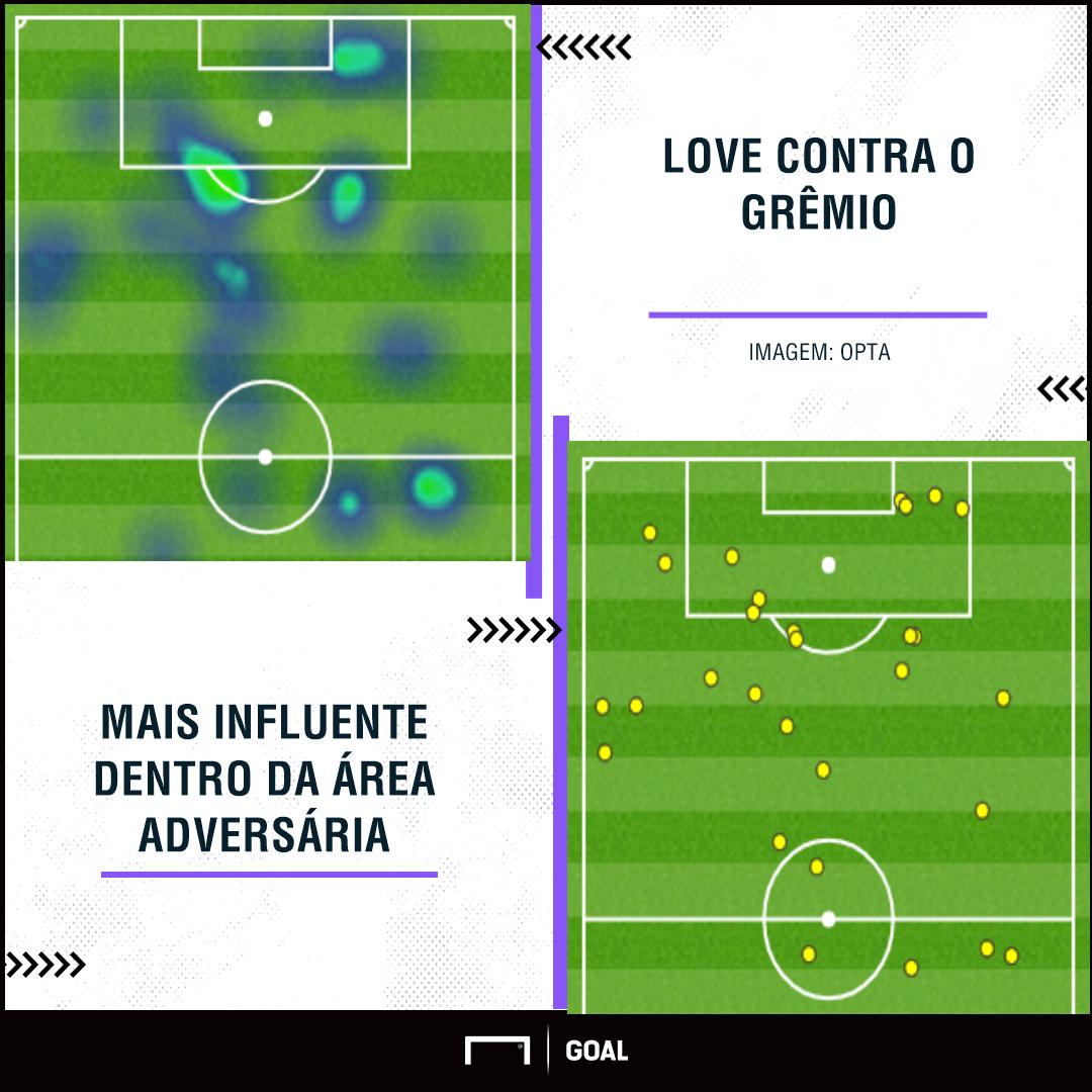 GFX Love Gremio