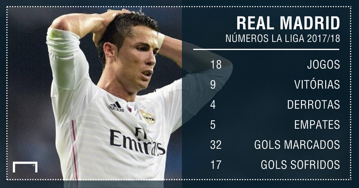 GFX Real Madrid La Liga