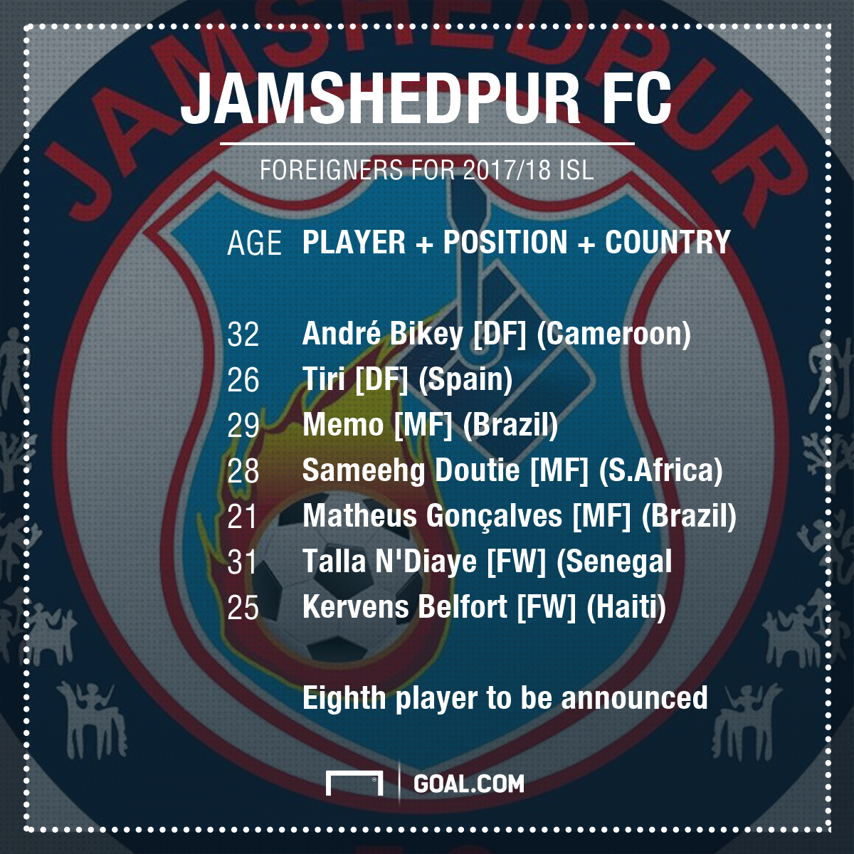 Jamshedpur FC Foreigners