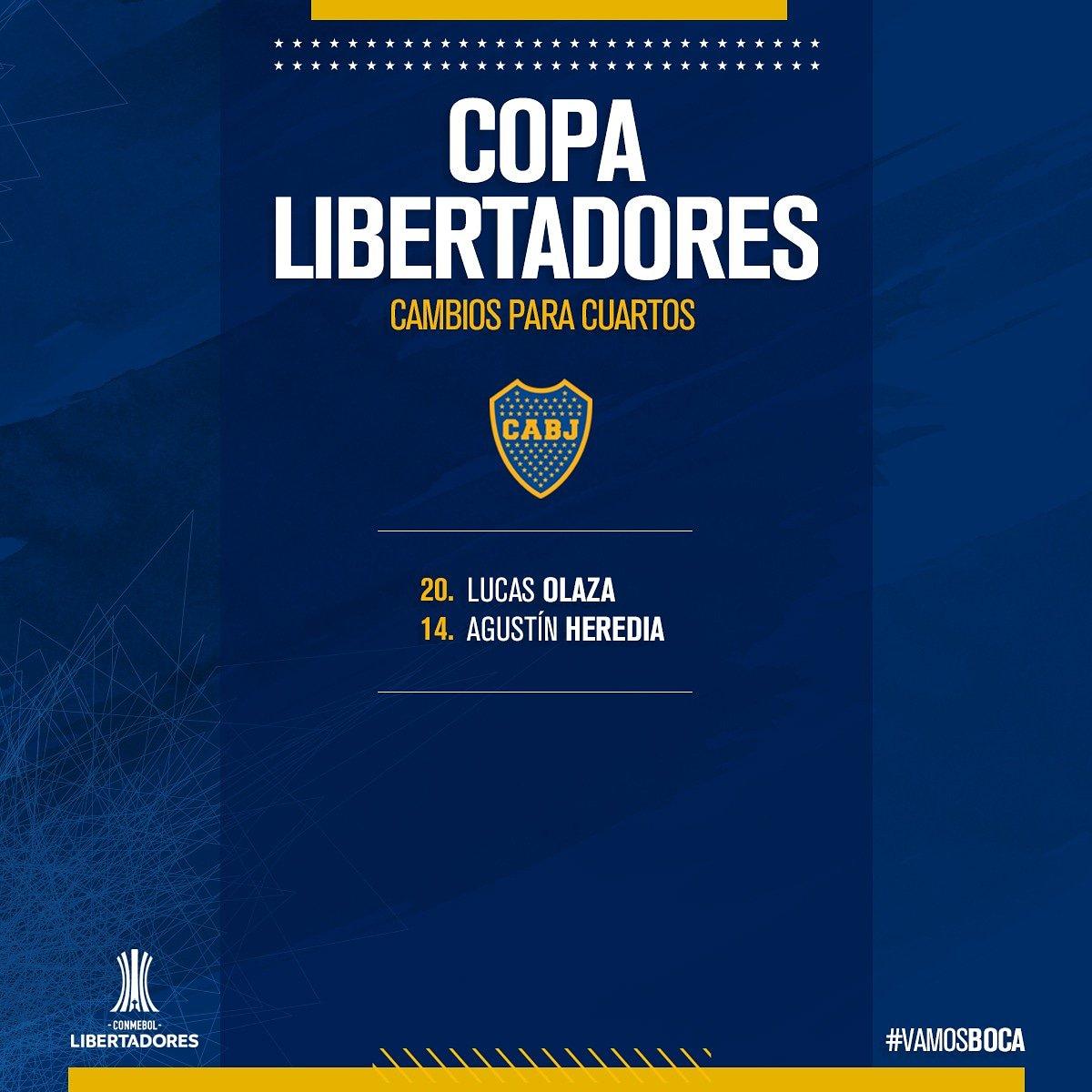 Boca Juniors Lista buena fe