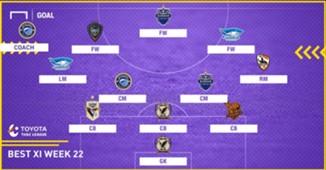 TOYOTA THAI LEAGUE BEST XI : ประจำสัปดาห์ที่ 21