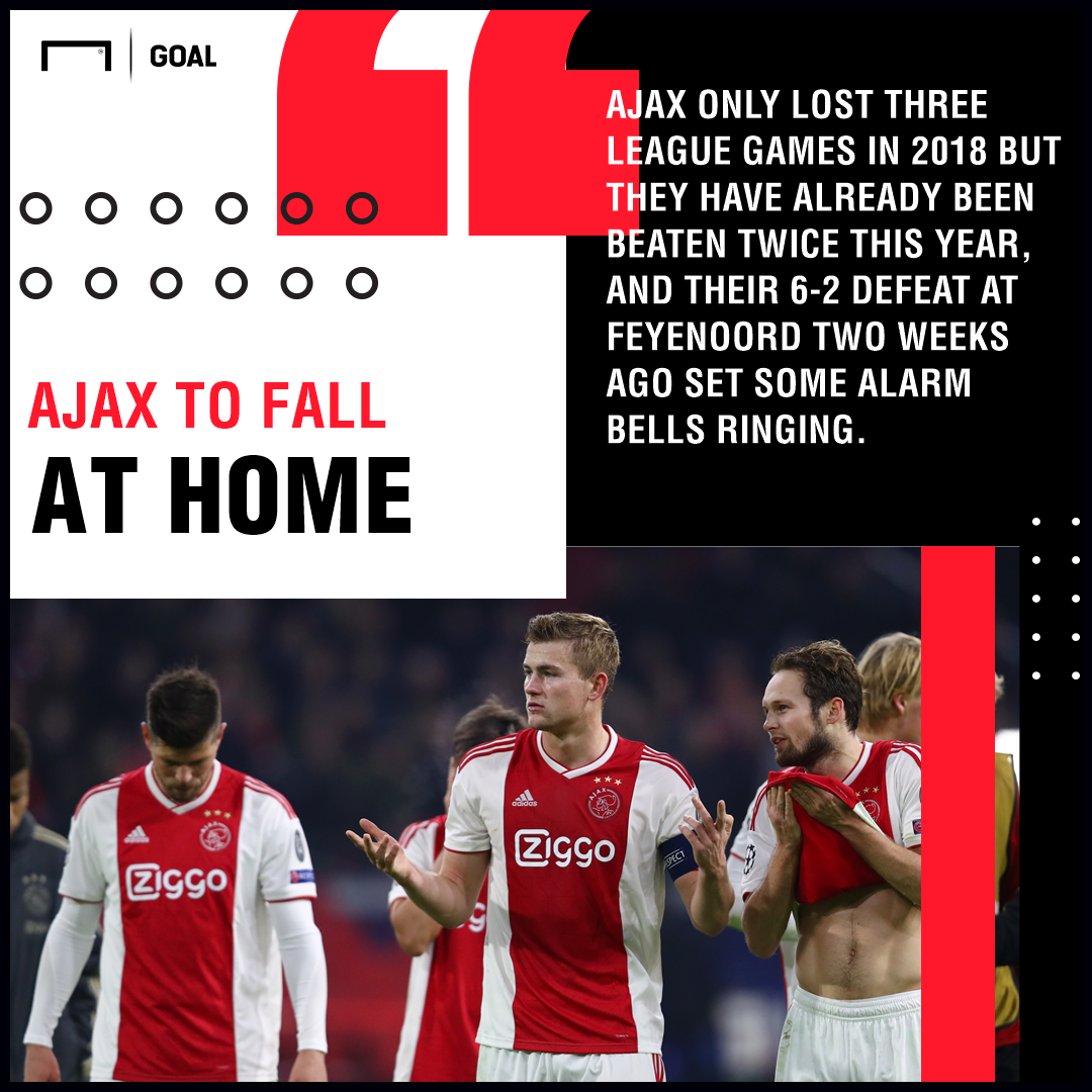 Ajax Real Madrid graphic