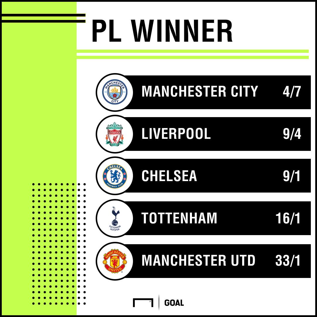Premier League Winner Odds Update