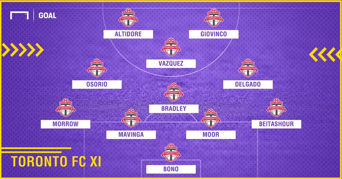 Toronto FC XI gfx
