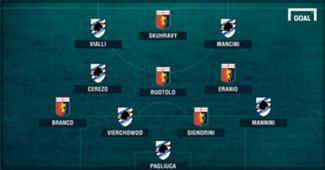XI Genoa-Samp GFX