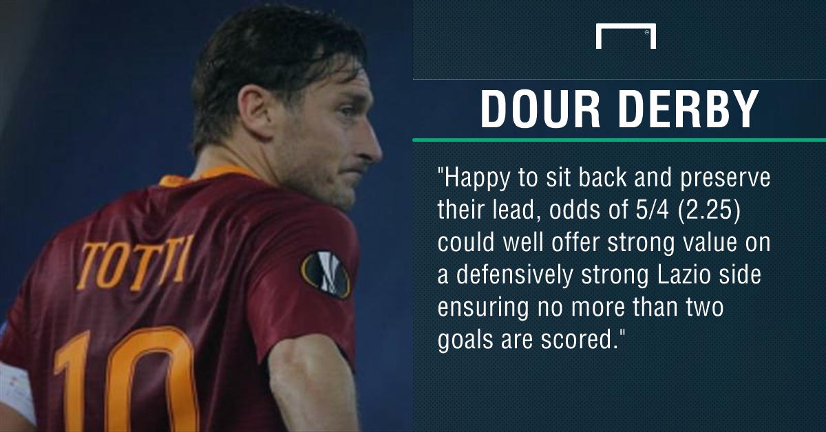 GFX Roma Lazio betting