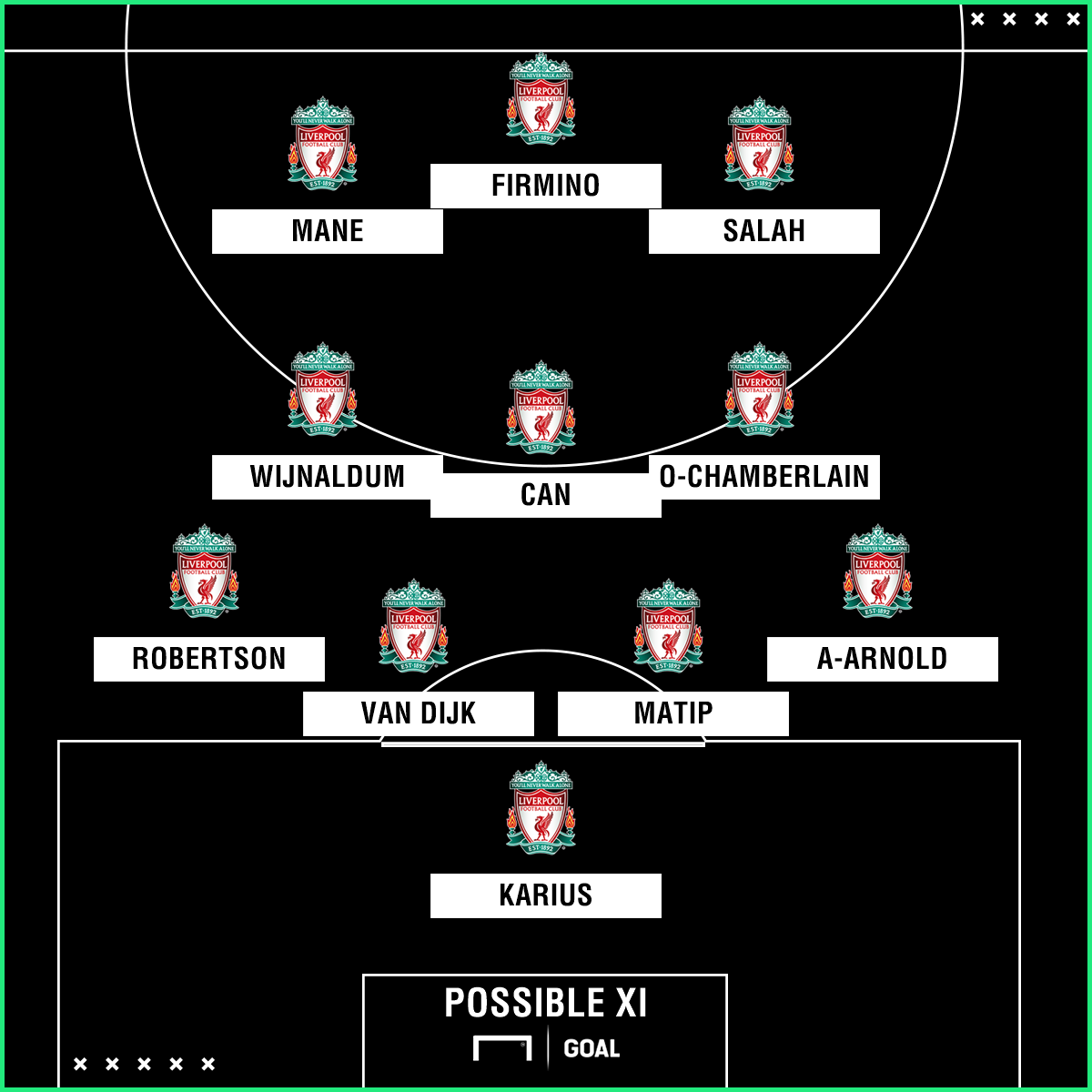 Liverpool XI vs NEW