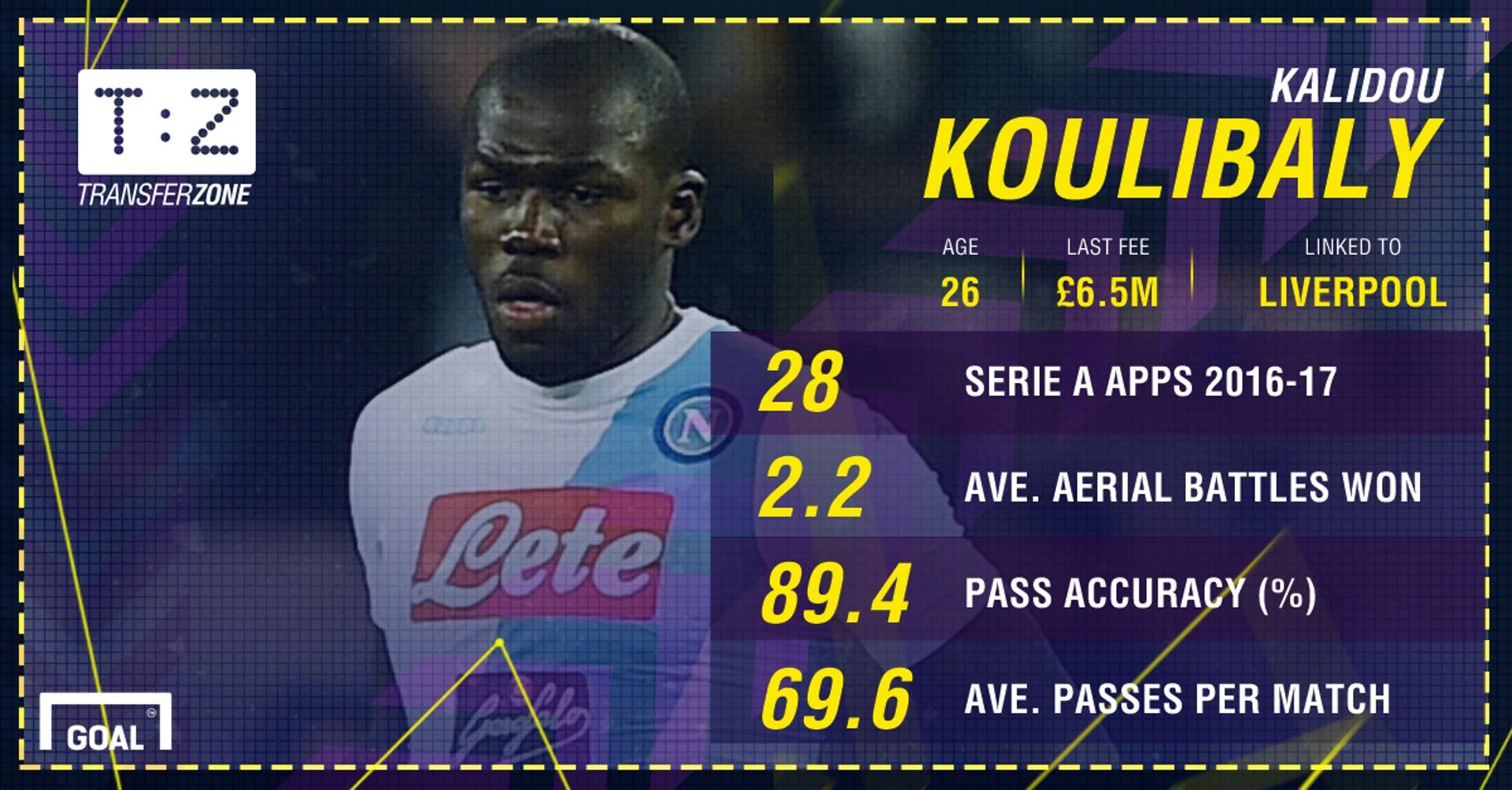 Kalidou Koulibaly PS