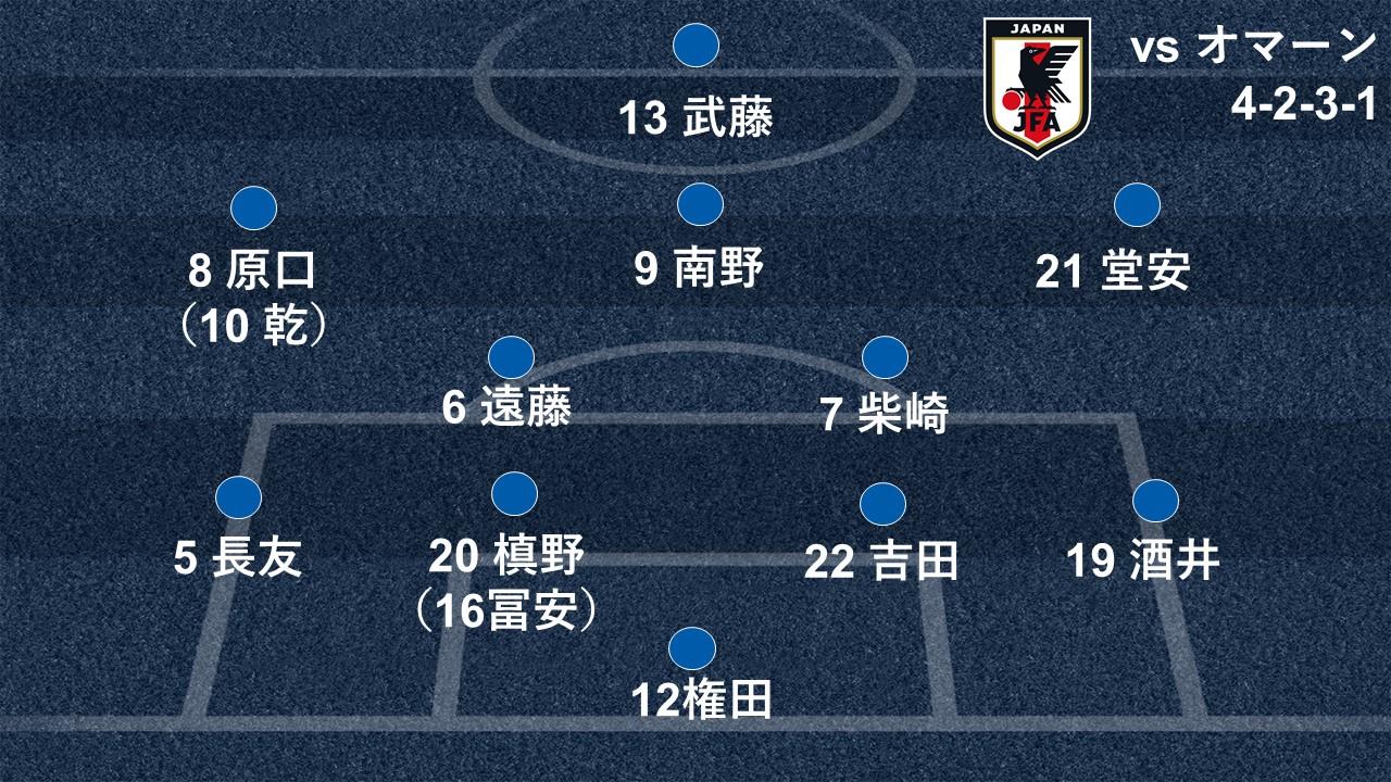 2019-01-13-japan-formation
