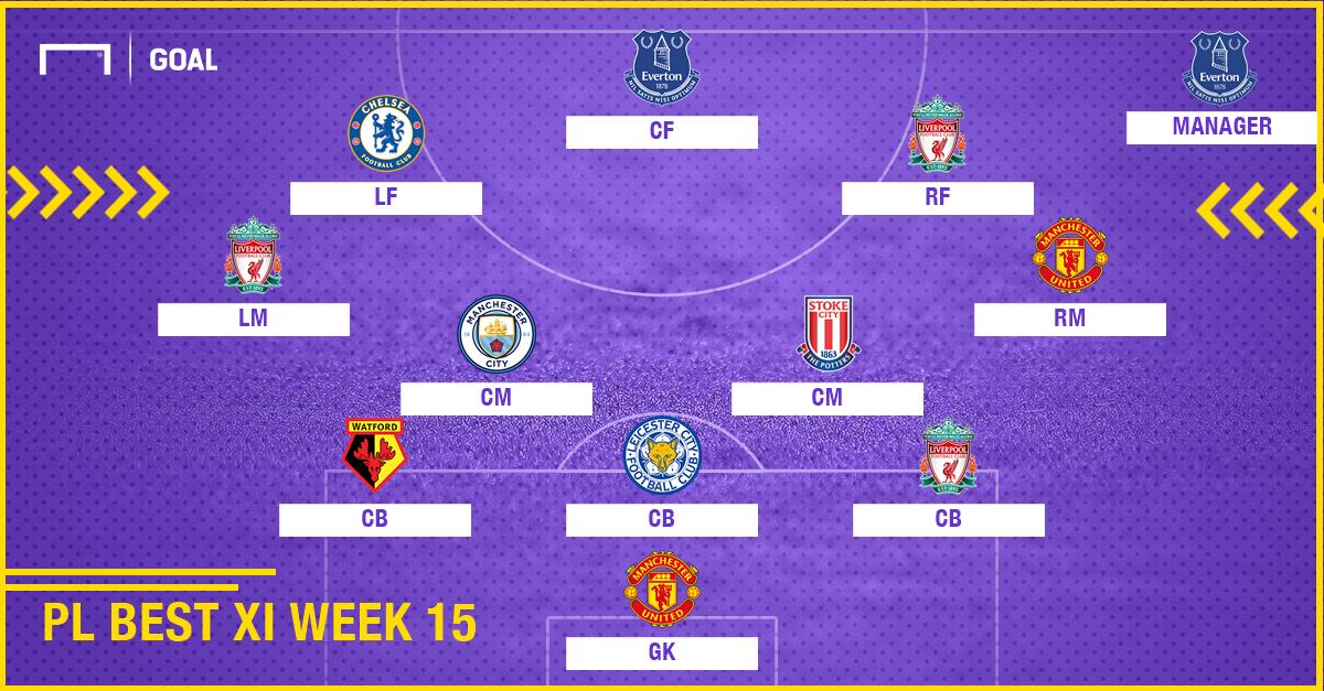 PL Team of the Week 2017-2018 สัปดาห์ที่ 15