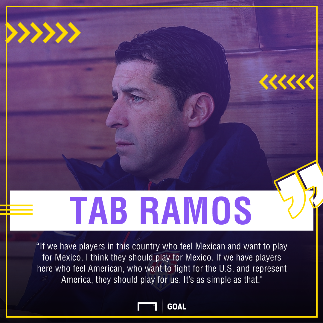 Tab Ramos Jonathan Gonzalez quote