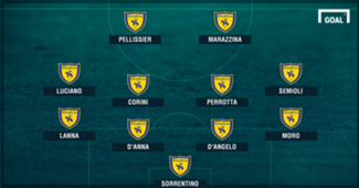 PS TOP XI CHIEVO