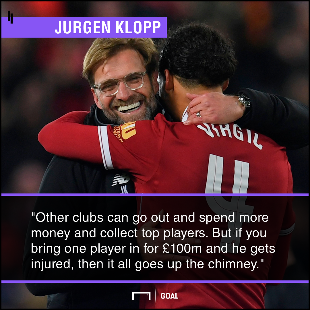 Jurgen Klopp Spending PS