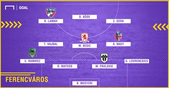 Ferencvaros 2010-2018 composition
