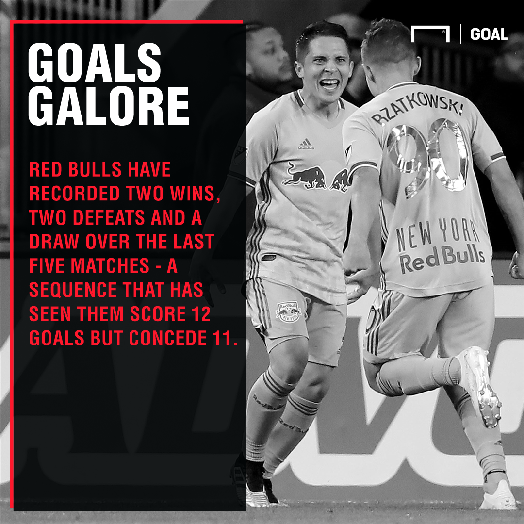 New York Red Bulls NYCFC graphic