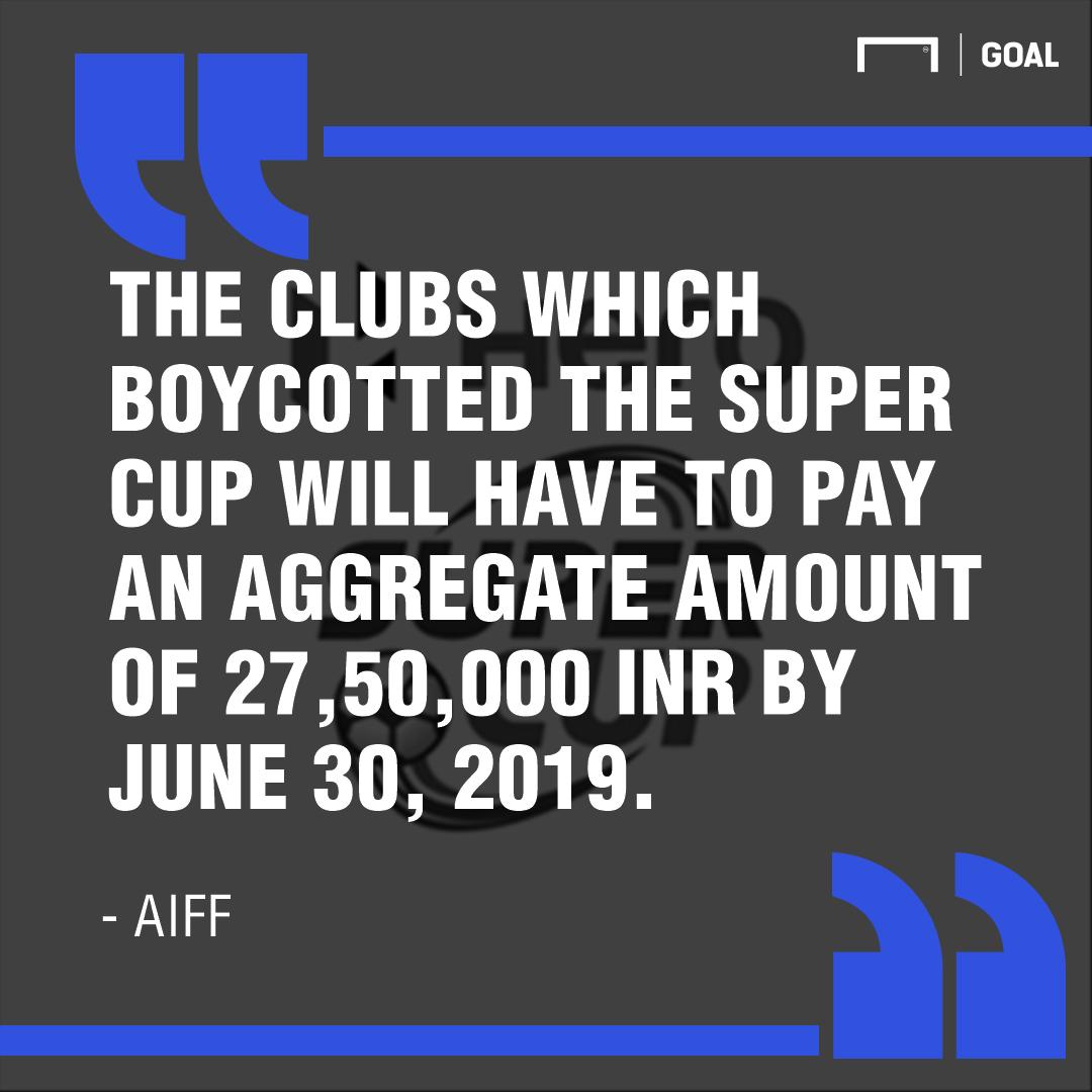 AIFF Super Cup