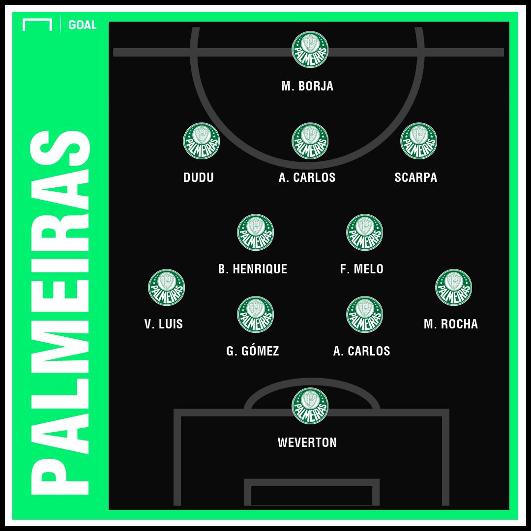 Palmeiras GFX